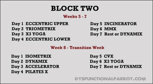 p90x3_block2