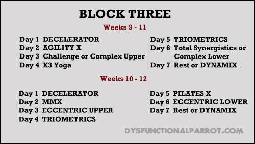 p90x3-block3